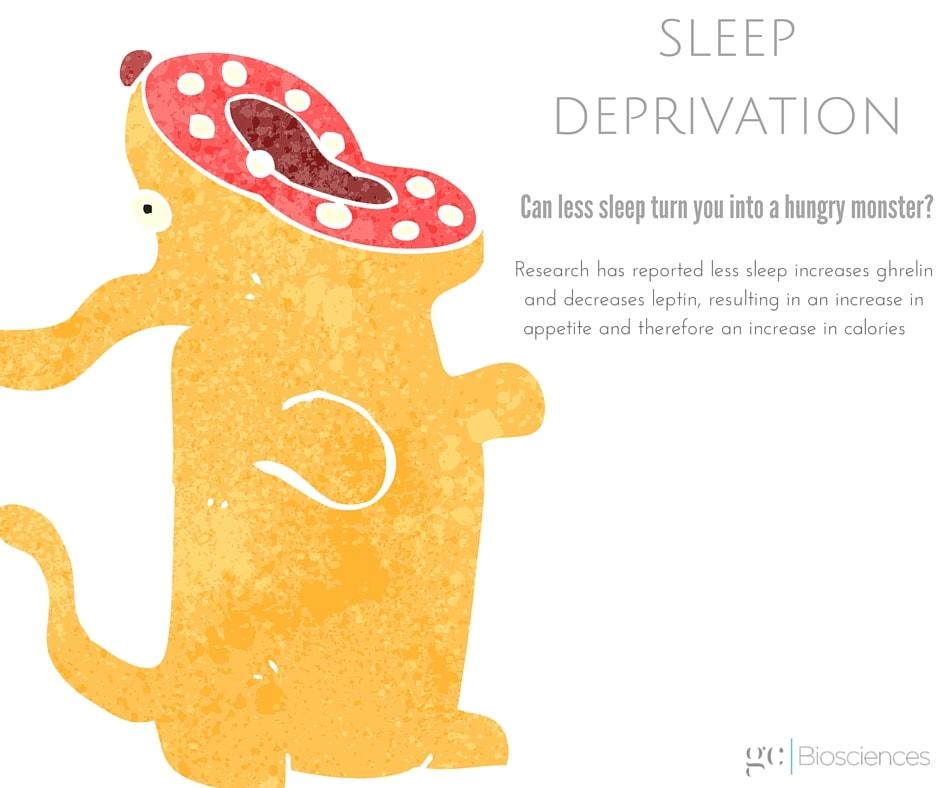 Sleep and Appetite