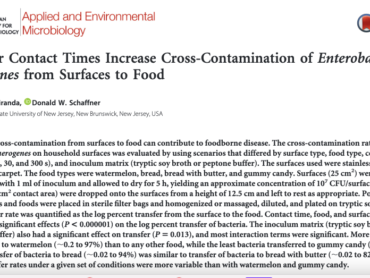 Longer Contact Times Increase Cross-Contamination of Enterobacter aerogenes from Surfaces to Food