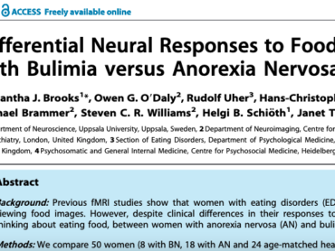 Differential Neural Responses to Food Images in Women with Bulimia versus Anorexia Nervosa