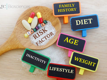 COVID-19 Risk Factors Increase the Severity of Infection